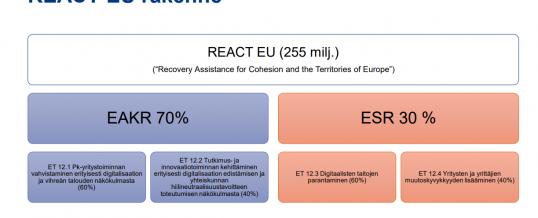 ELY-keskuksen  Yrityksen kehittämisavustuksen (EAKR) haku jatkettu 31.8.2021 saakka